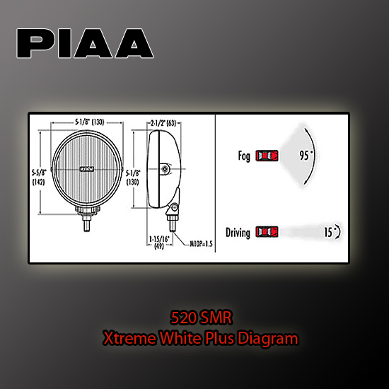 Piaa lights 520 smr series driving lights sae compliant kit includes two lamps wiring harness relay switch and two mesh style lens covers all products lighting piaa cheapraybanclubmaster Images